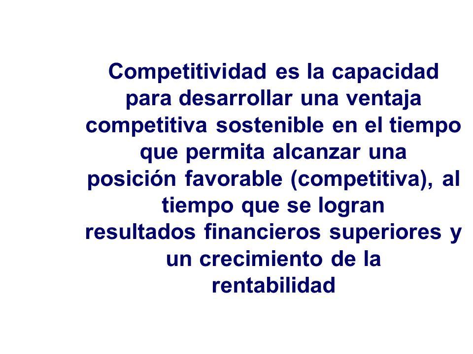 Competitividad es la capacidad para desarrollar una ventaja competitiva sostenible en el tiempo que permita alcanzar una posición favorable (competiti