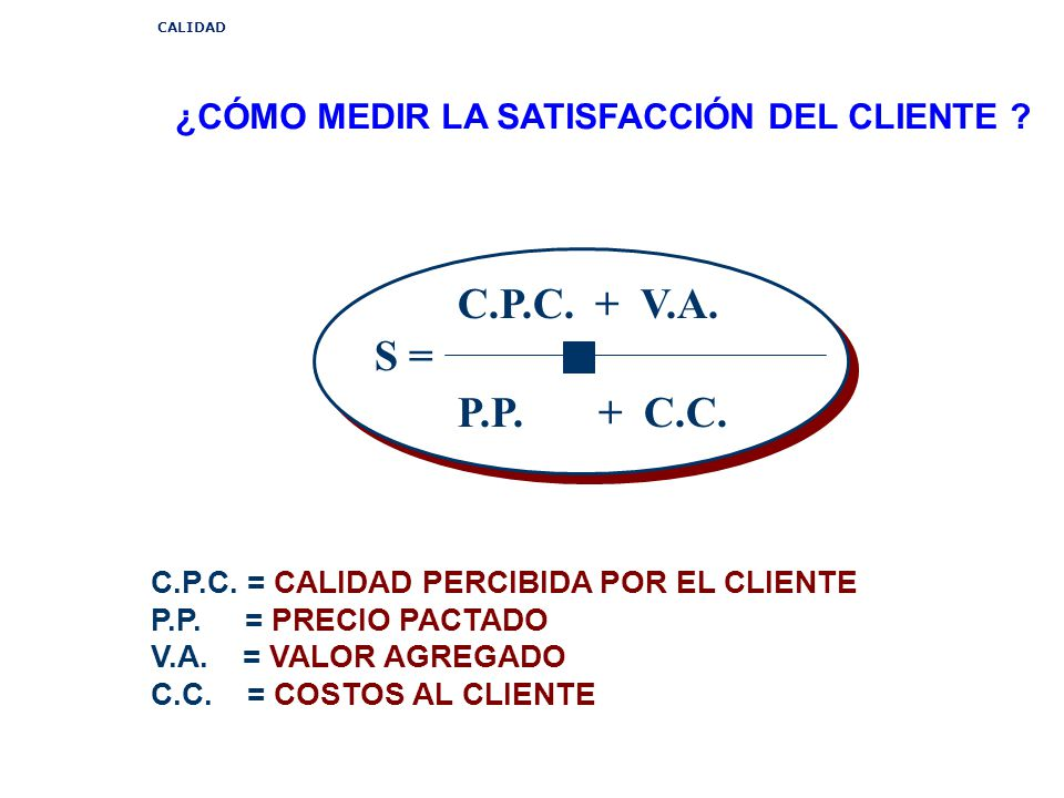 CALIDAD C.P.C. = CALIDAD PERCIBIDA POR EL CLIENTE P.P. = PRECIO PACTADO V.A. = VALOR AGREGADO C.C. = COSTOS AL CLIENTE ¿CÓMO MEDIR LA SATISFACCIÓN DEL