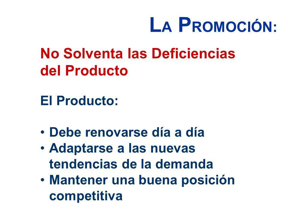No Solventa las Deficiencias del Producto El Producto: Debe renovarse día a día Adaptarse a las nuevas tendencias de la demanda Mantener una buena pos
