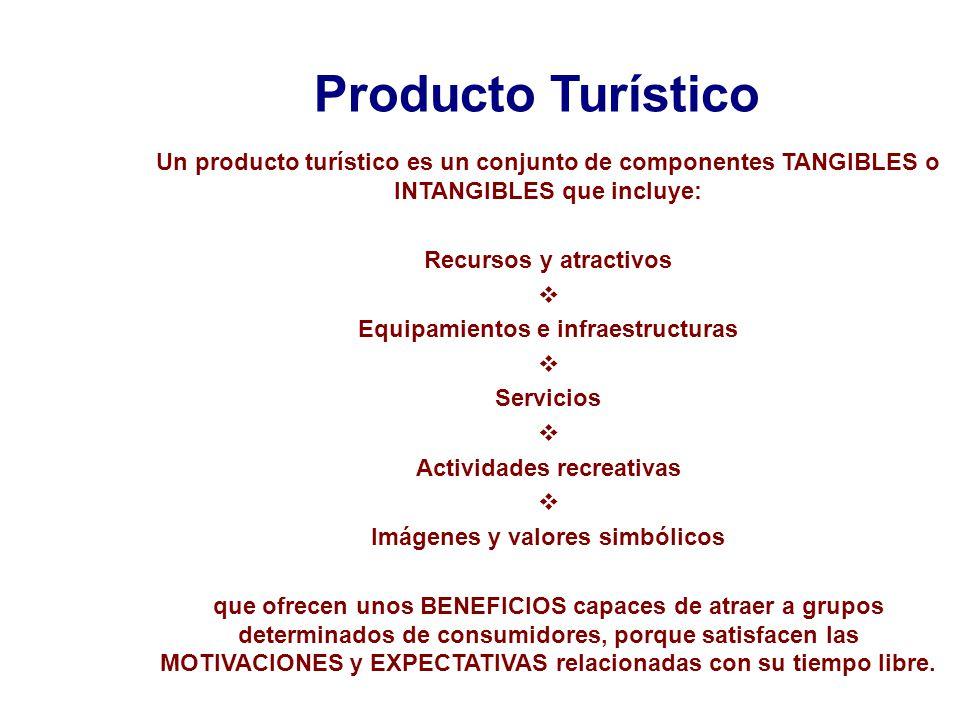 Producto Turístico 1 Global Un producto turístico es un conjunto de componentes TANGIBLES o INTANGIBLES que incluye: Recursos y atractivos Equipamient