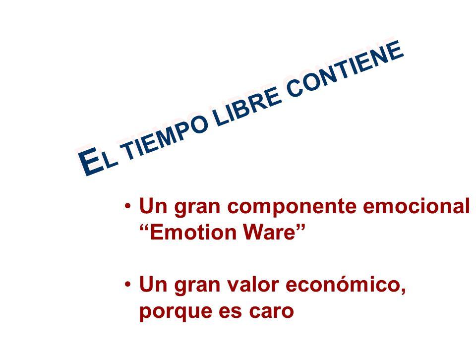 Un gran componente emocional Emotion Ware Un gran valor económico, porque es caro E L TIEMPO LIBRE CONTIENE