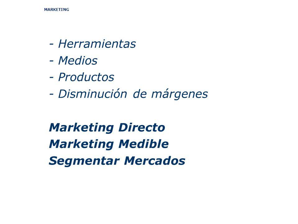 MARKETING - Herramientas - Medios - Productos - Disminución de márgenes Marketing Directo Marketing Medible Segmentar Mercados