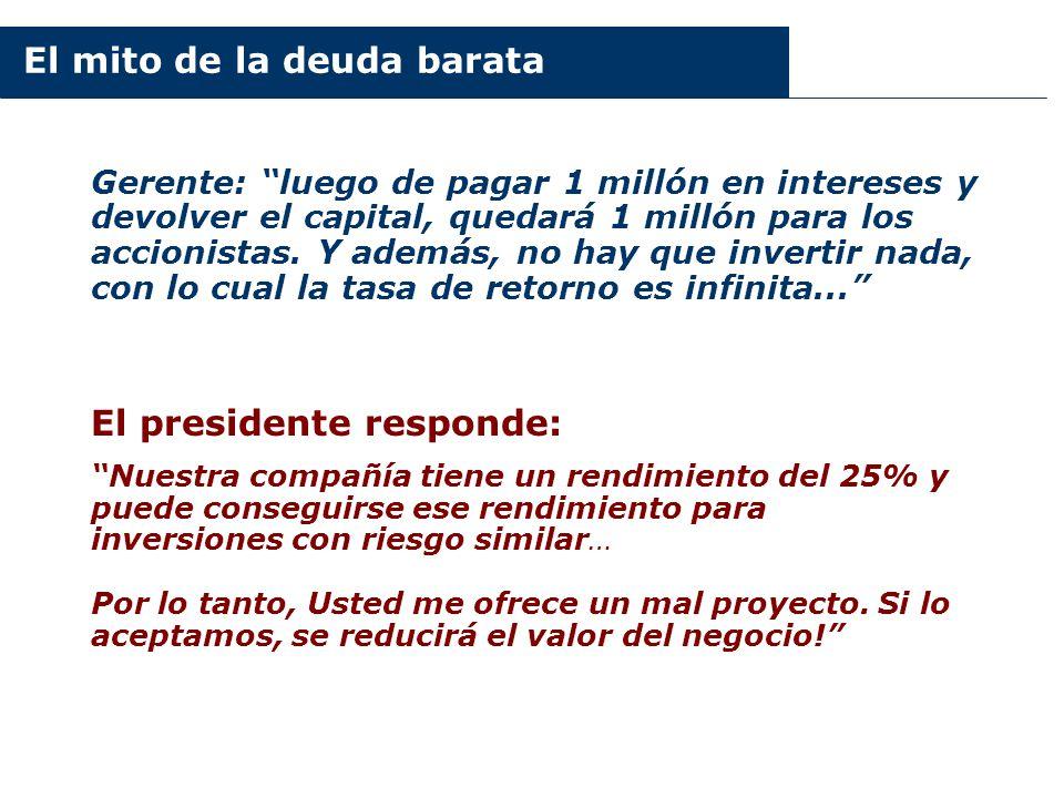 Argentina 2003-2006 Gerente: luego de pagar 1 millón en intereses y devolver el capital, quedará 1 millón para los accionistas. Y además, no hay que i