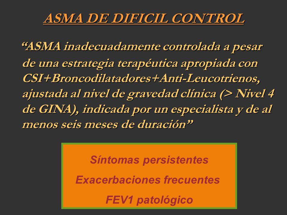 ASMA inadecuadamente controlada a pesar de una estrategia terapéutica apropiada con CSI+Broncodilatadores+Anti-Leucotrienos, ajustada al nivel de grav