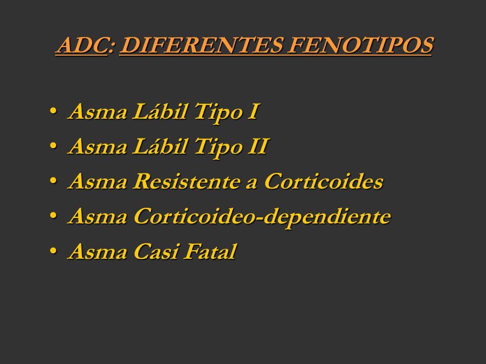 ADC: DIFERENTES FENOTIPOS Asma Lábil Tipo I Asma Lábil Tipo I Asma Lábil Tipo II Asma Lábil Tipo II Asma Resistente a Corticoides Asma Resistente a Co