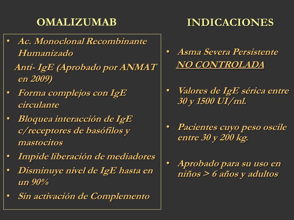OMALIZUMAB Ac. Monoclonal Recombinante Humanizado Ac. Monoclonal Recombinante Humanizado Anti- IgE (Aprobado por ANMAT en 2009) Anti- IgE (Aprobado po