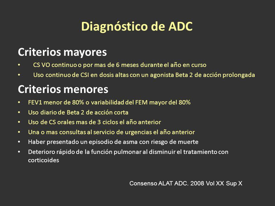 RASGOS FUNCIONALES DEL ADC FEV1 < 79% PERSISTENTE FEV1 < 79% PERSISTENTE FEV1/CVF < 75% FEV1/CVF < 75% Amplias variaciones del PEF Amplias variaciones del PEF Pérdida de la retracción elástica con hiperinsuflación Pérdida de la retracción elástica con hiperinsuflación Falta de broncodilatación ante la inspiración profunda Falta de broncodilatación ante la inspiración profunda Aumento del V.C.