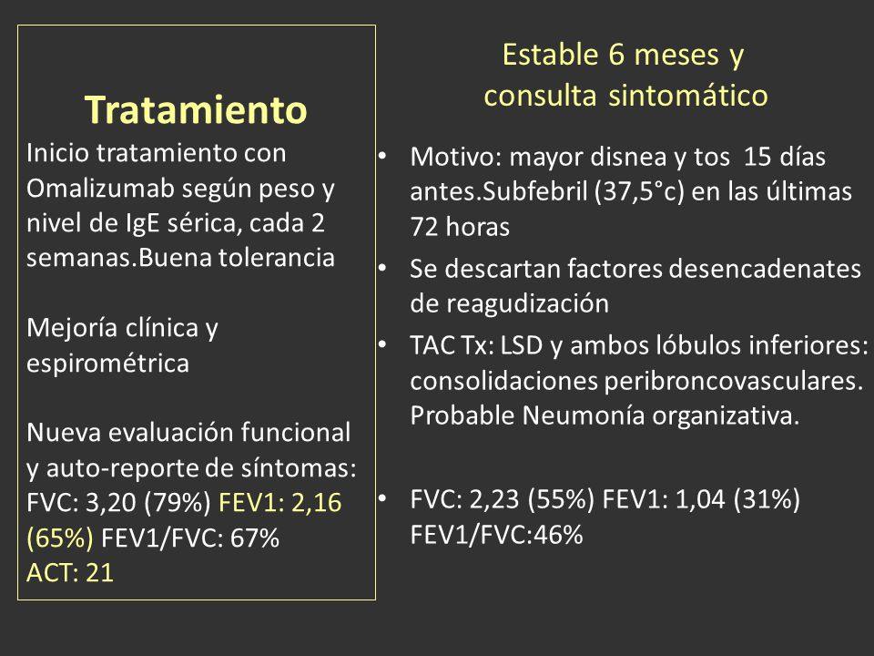 OMALIZUMAB Ac.Monoclonal Recombinante Humanizado Ac.