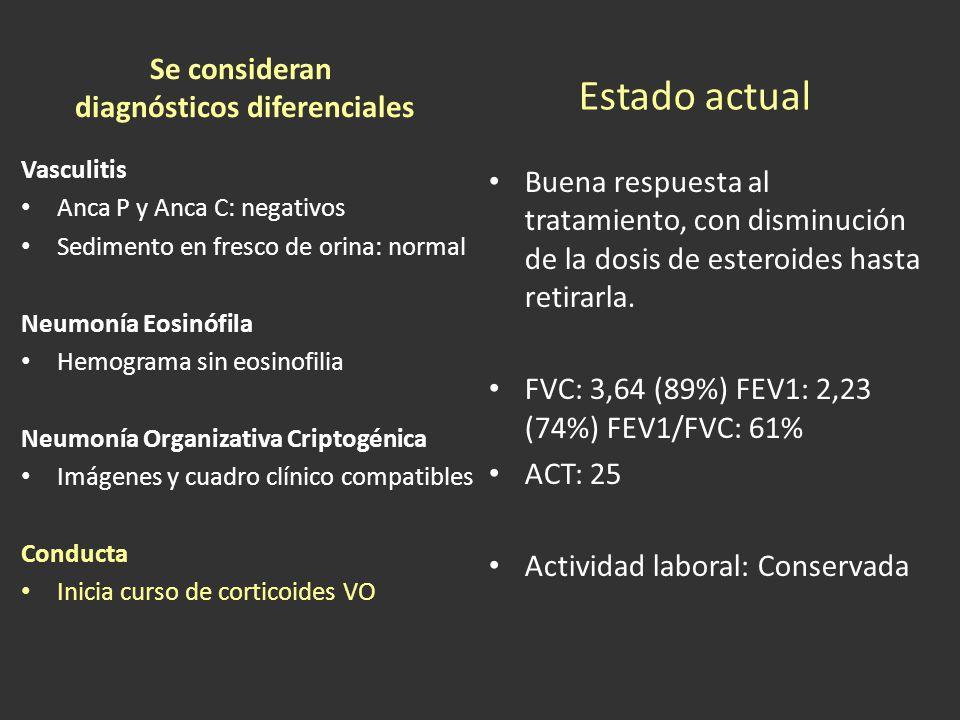 Evolución por espirometrías y ACT FVCFEV1FEV1/FVCACT Previa (Pre-Ac IgE) 3,11 (76%)1,86 (56%)60%7 Omalizumab (Post- Ac IgE) 3,20 (79%)2,16 (65%)67%NE Reagudizado (COP) 2,23 (55%)1,04 (31%)46%NE Actual (Estable) 3,64 (89%)2,23 (74%)61%25
