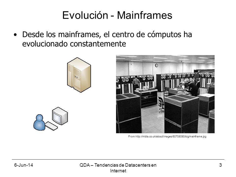 6-Jun-14QDA – Tendencias de Datacenters en Internet 14 Heterogeneidad en el datacenter Diferentes sistemas, aplicaciones, dispositivos, redes y software de administración de sistemas Incrementa la complejidad TI * * * * *