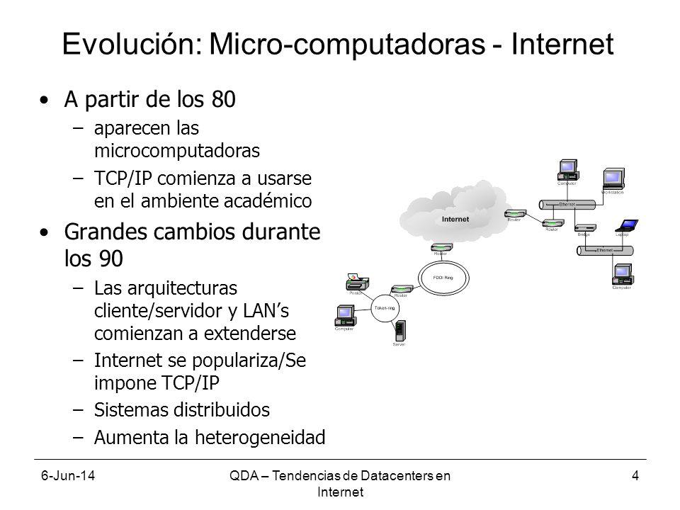 6-Jun-14QDA – Tendencias de Datacenters en Internet 4 Evolución: Micro-computadoras - Internet A partir de los 80 –aparecen las microcomputadoras –TCP/IP comienza a usarse en el ambiente académico Grandes cambios durante los 90 –Las arquitecturas cliente/servidor y LANs comienzan a extenderse –Internet se populariza/Se impone TCP/IP –Sistemas distribuidos –Aumenta la heterogeneidad
