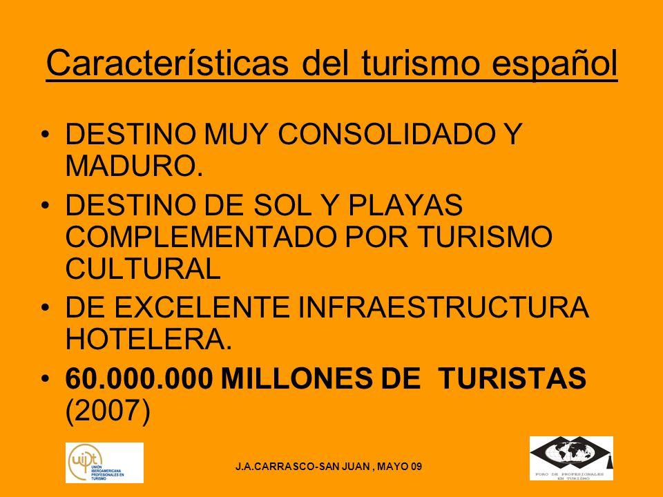 Características del turismo español DESTINO MUY CONSOLIDADO Y MADURO.