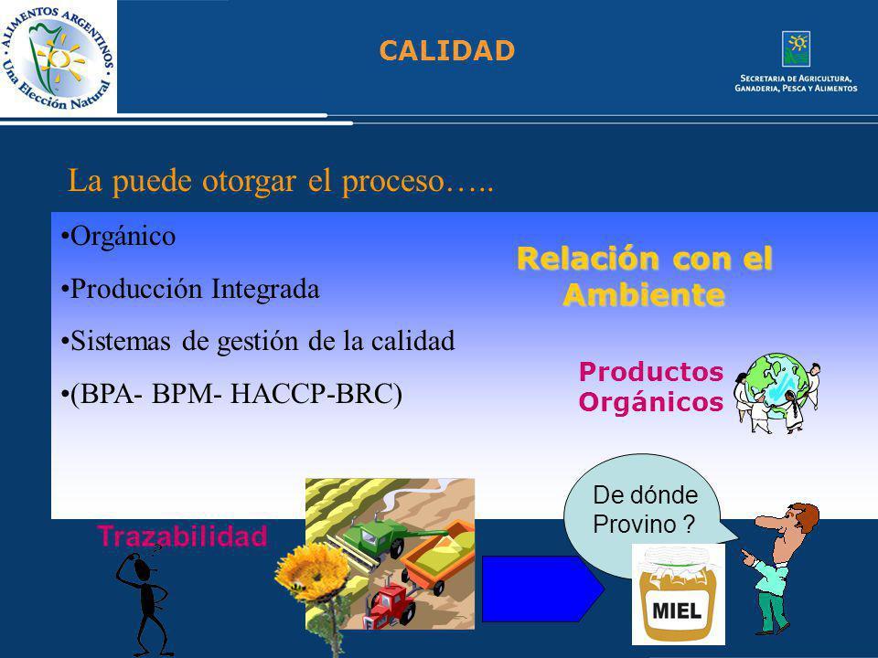 CALIDAD La puede otorgar el proceso….. Orgánico Producción Integrada Sistemas de gestión de la calidad (BPA- BPM- HACCP-BRC) Productos Orgánicos Relac