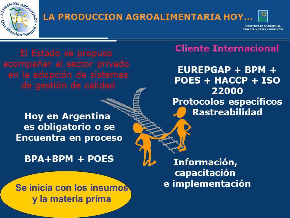 LA PRODUCCION AGROALIMENTARIA HOY... Hoy en Argentina es obligatorio o se Encuentra en proceso BPA+BPM + POES Cliente Internacional EUREPGAP + BPM + P