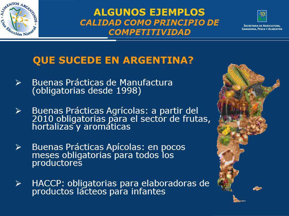 ALGUNOS EJEMPLOS CALIDAD COMO PRINCIPIO DE COMPETITIVIDAD QUE SUCEDE EN ARGENTINA? Buenas Prácticas de Manufactura (obligatorias desde 1998) Buenas Pr