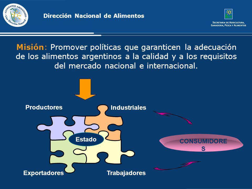 Misión: Promover políticas que garanticen la adecuación de los alimentos argentinos a la calidad y a los requisitos del mercado nacional e internacion