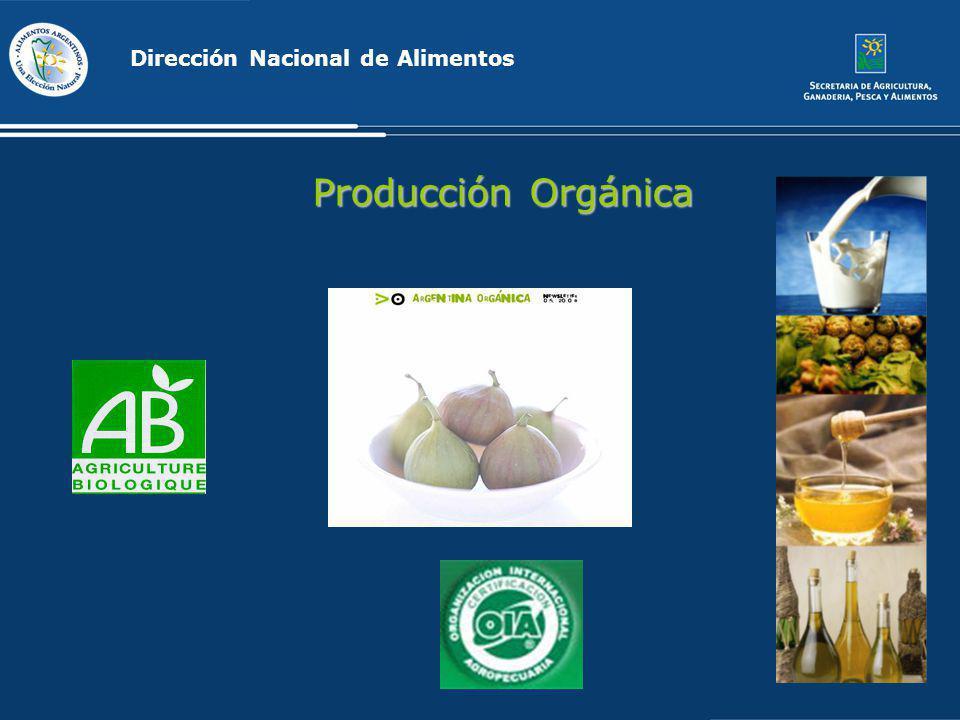 Dirección Nacional de Alimentos Producción Orgánica