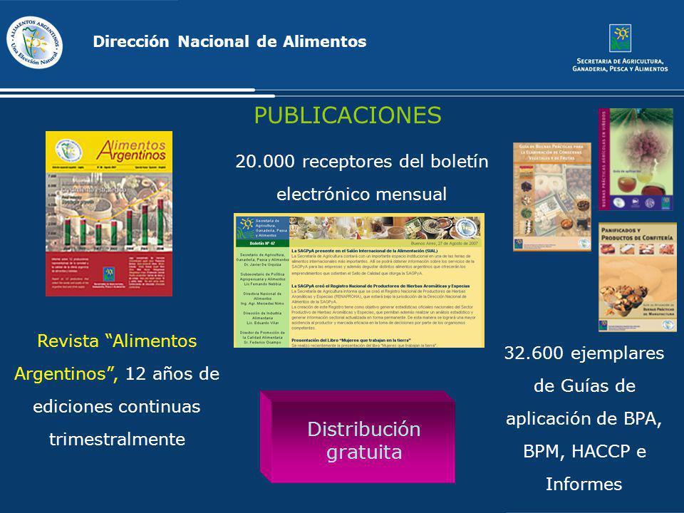 32.600 ejemplares de Guías de aplicación de BPA, BPM, HACCP e Informes Revista Alimentos Argentinos, 12 años de ediciones continuas trimestralmente 20