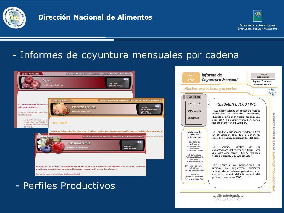- Informes de coyuntura mensuales por cadena Dirección Nacional de Alimentos - Perfiles Productivos