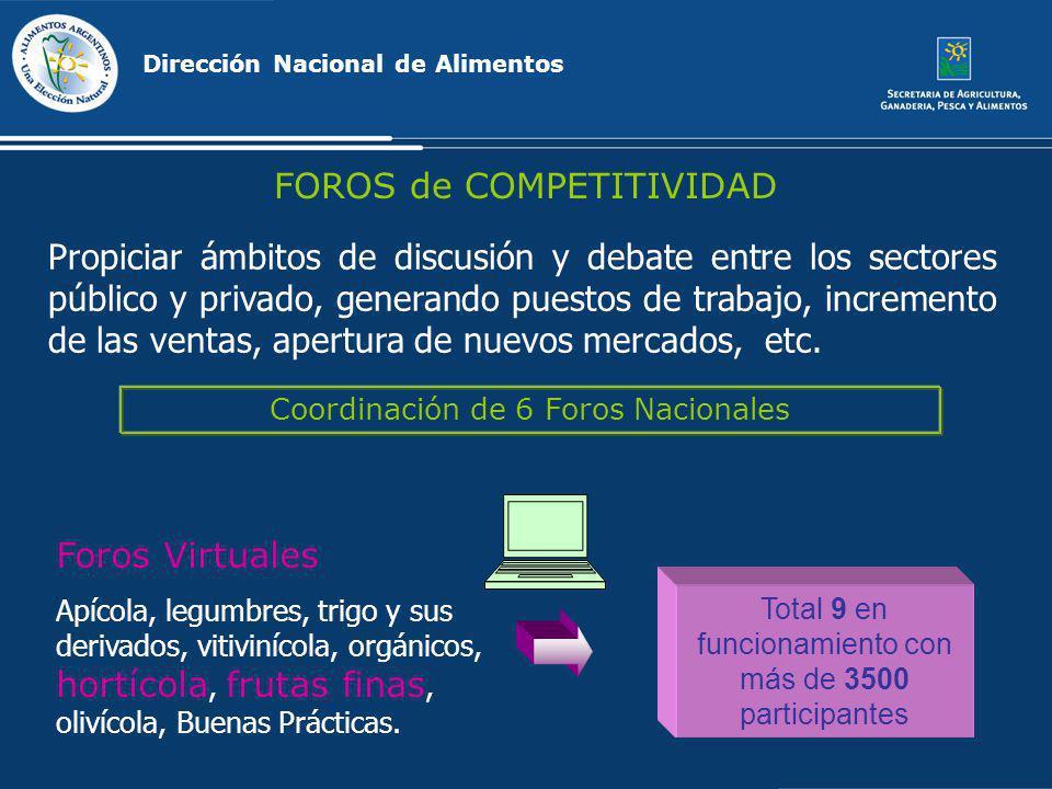 Dirección Nacional de Alimentos FOROS de COMPETITIVIDAD Propiciar ámbitos de discusión y debate entre los sectores público y privado, generando puesto