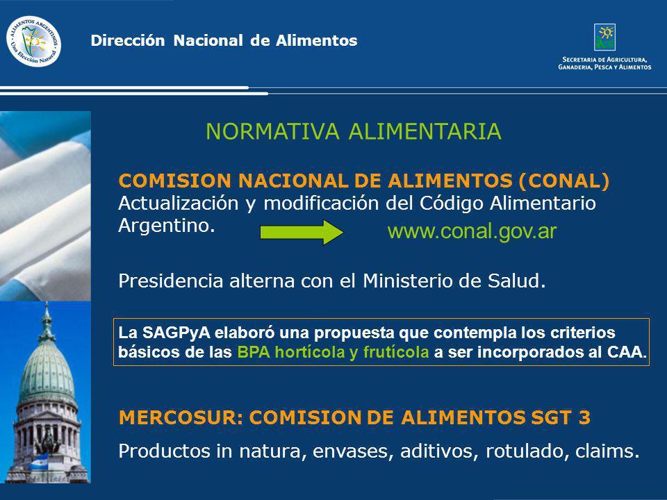 Dirección Nacional de Alimentos NORMATIVA ALIMENTARIA COMISION NACIONAL DE ALIMENTOS (CONAL) Actualización y modificación del Código Alimentario Argen
