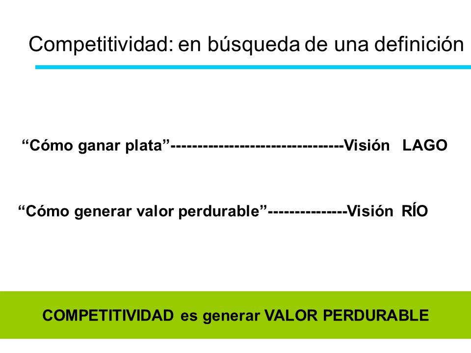 Competitividad: en búsqueda de una definición Cómo ganar plata---------------------------------Visión LAGO Cómo generar valor perdurable--------------