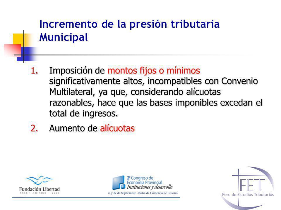 Incremento de la presión tributaria Municipal 1.Imposición de montos fijos o mínimos significativamente altos, incompatibles con Convenio Multilateral