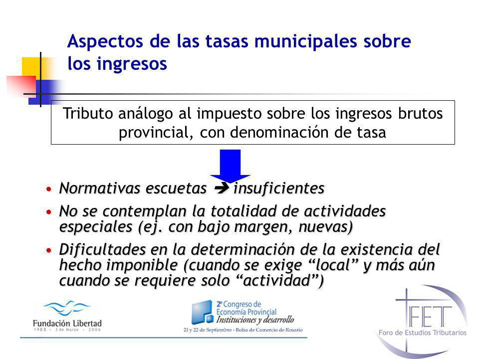 Aspectos de las tasas municipales sobre los ingresos Normativas escuetas insuficientesNormativas escuetas insuficientes No se contemplan la totalidad