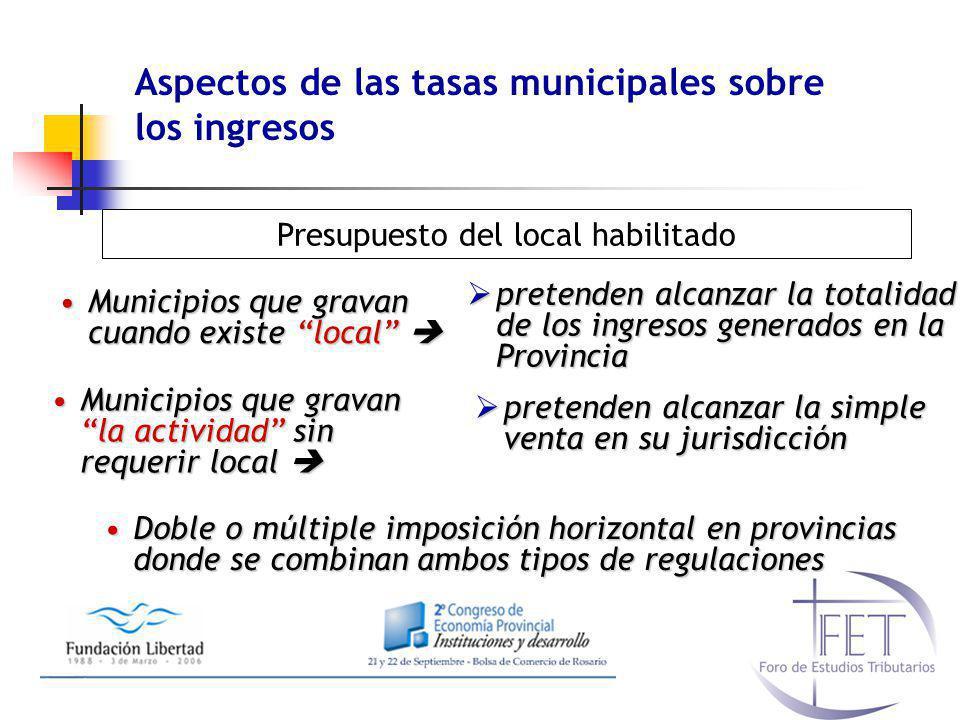 Aspectos de las tasas municipales sobre los ingresos Municipios que gravan cuando existe localMunicipios que gravan cuando existe local Presupuesto de