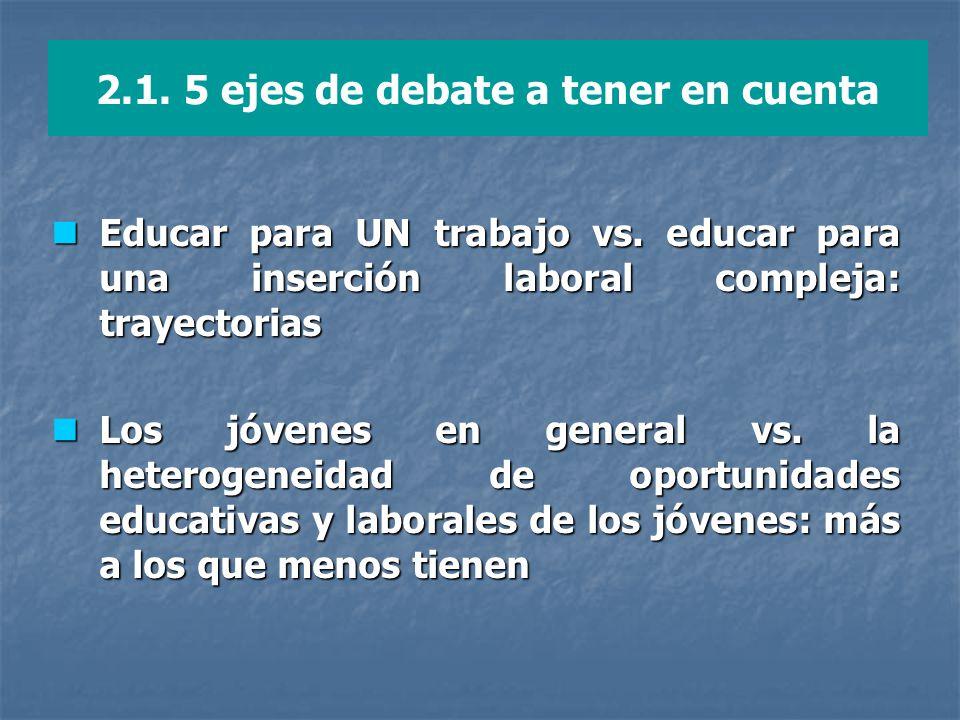 2.1. 5 ejes de debate a tener en cuenta Educar para UN trabajo vs. educar para una inserción laboral compleja: trayectorias Educar para UN trabajo vs.