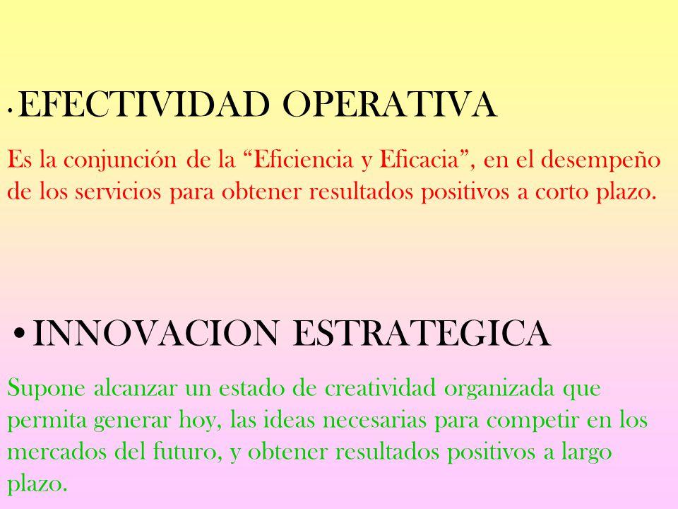 EFECTIVIDAD OPERATIVA Es la conjunción de la Eficiencia y Eficacia, en el desempeño de los servicios para obtener resultados positivos a corto plazo.