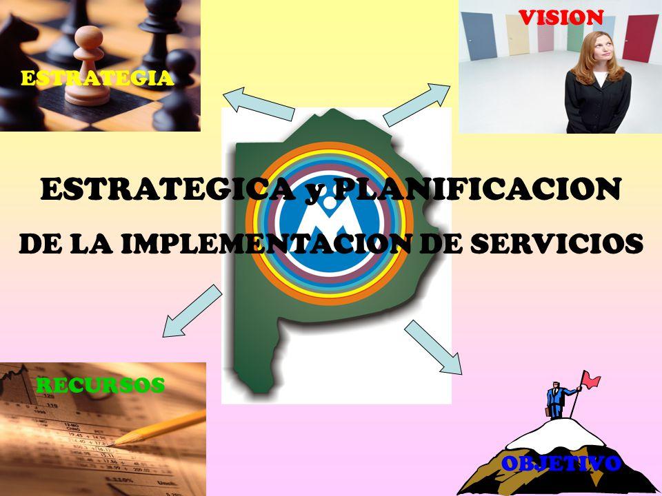 ESTRATEGICA y PLANIFICACION DE LA IMPLEMENTACION DE SERVICIOS ESTRATEGIA VISION OBJETIVO RECURSOS