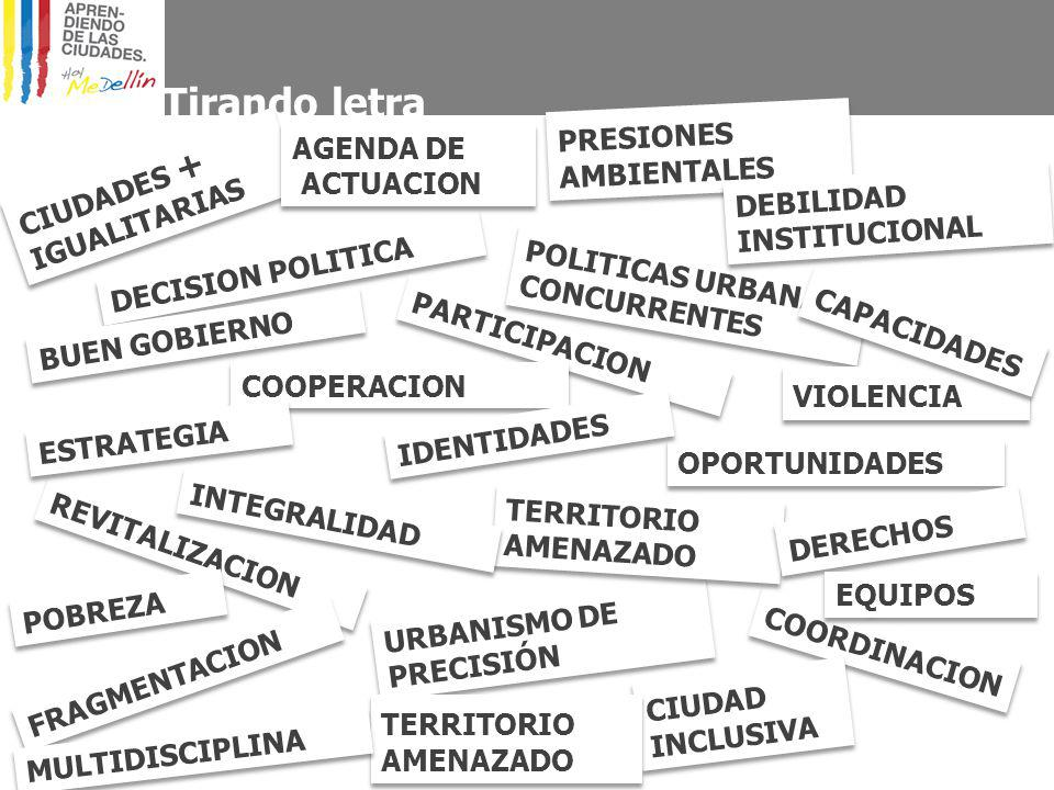 DECISION POLITICA BUEN GOBIERNO PARTICIPACION COOPERACION PRESIONES AMBIENTALES PRESIONES AMBIENTALES POLITICAS URBANAS CONCURRENTES REVITALIZACION POBREZA COORDINACION URBANISMO DE PRECISIÓN URBANISMO DE PRECISIÓN OPORTUNIDADES TERRITORIO AMENAZADO Tirando letra CIUDAD INCLUSIVA VIOLENCIA CIUDADES + IGUALITARIAS ESTRATEGIA FRAGMENTACION DERECHOS INTEGRALIDAD AGENDA DE ACTUACION AGENDA DE ACTUACION TERRITORIO AMENAZADO DEBILIDAD INSTITUCIONAL IDENTIDADES MULTIDISCIPLINA CAPACIDADES EQUIPOS