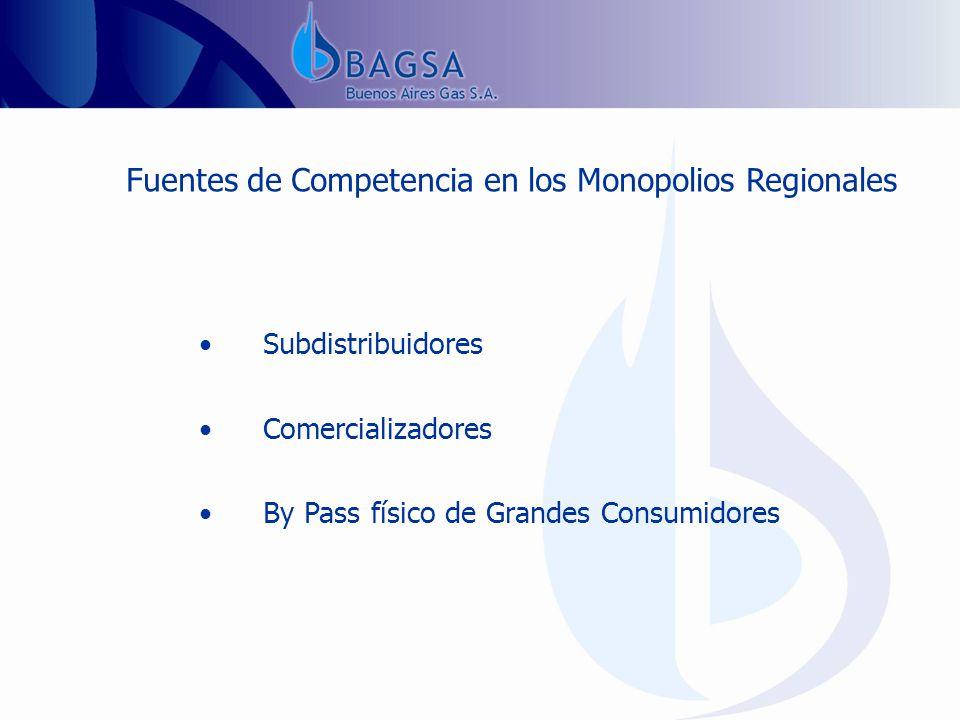 Fuentes de Competencia en los Monopolios Regionales Subdistribuidores Comercializadores By Pass físico de Grandes Consumidores