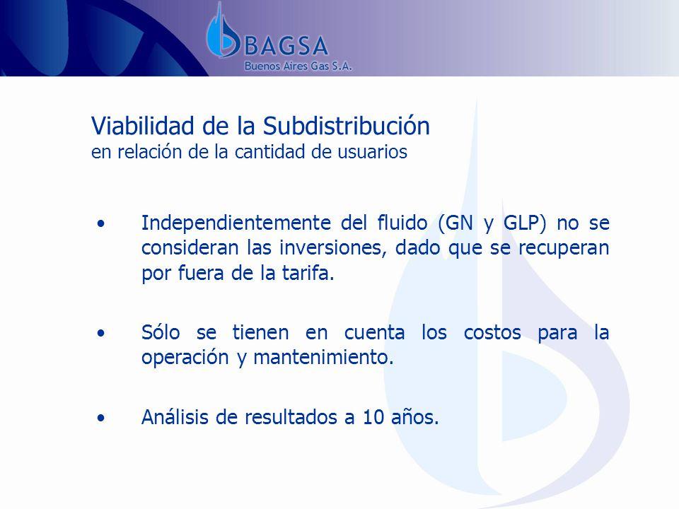 Independientemente del fluido (GN y GLP) no se consideran las inversiones, dado que se recuperan por fuera de la tarifa.