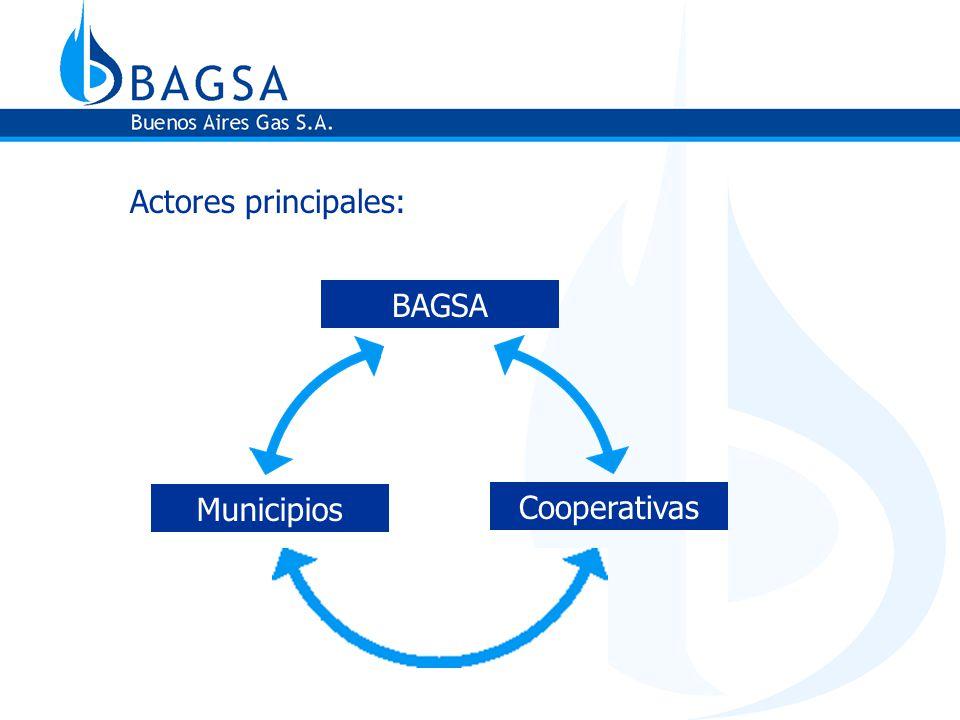 Los Actores principales y las diferentes etapas de sus funciones: BAGSAMunicipiosCooperativas >>> Etapa de Proyecto >>> Etapa de Obra >>> Etapa de Operación