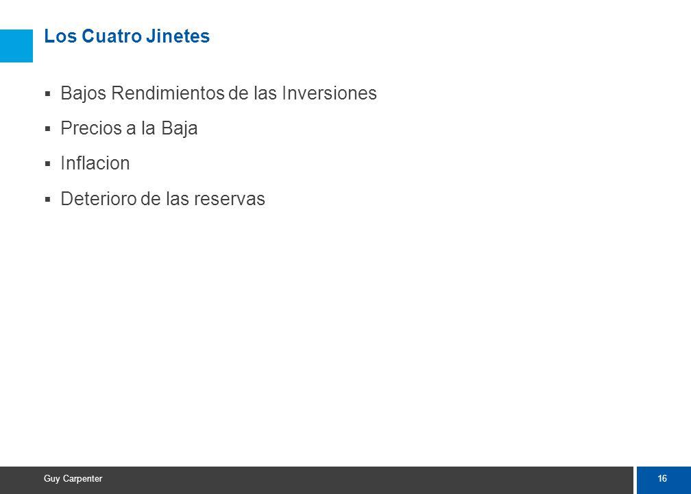 16 Guy Carpenter Los Cuatro Jinetes Bajos Rendimientos de las Inversiones Precios a la Baja Inflacion Deterioro de las reservas