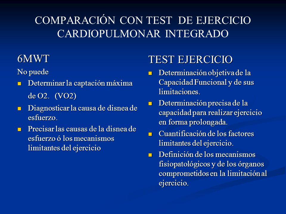 COMPARACIÓN CON TEST DE EJERCICIO CARDIOPULMONAR INTEGRADO 6MWT No puede Determinar la captación máxima de O2. (VO2) Determinar la captación máxima de