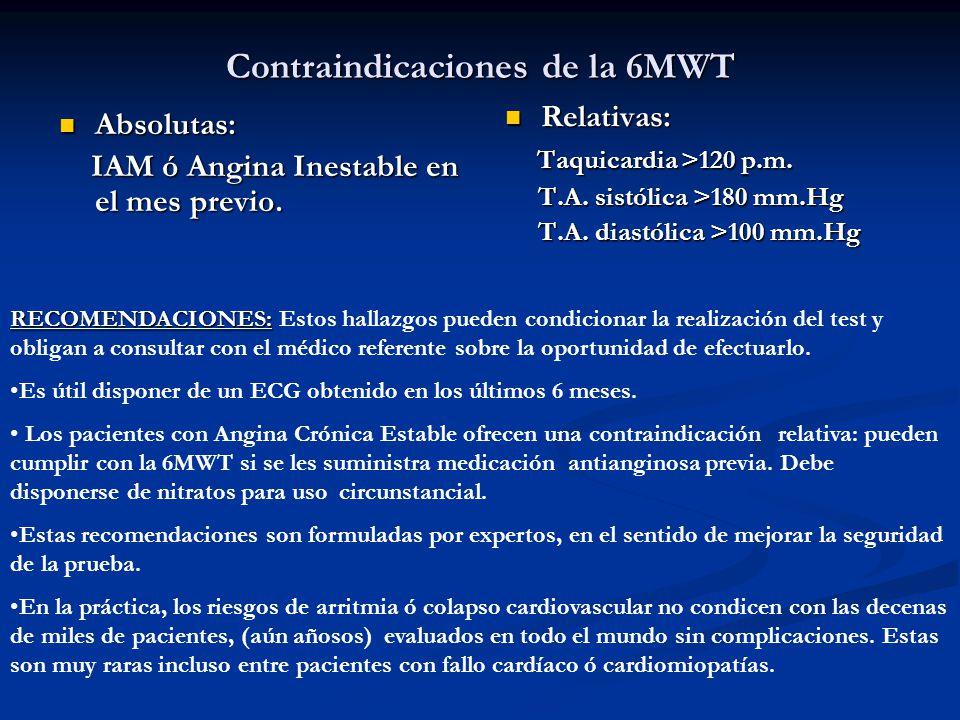Contraindicaciones de la 6MWT Absolutas: Absolutas: IAM ó Angina Inestable en el mes previo. IAM ó Angina Inestable en el mes previo. Relativas: Taqui