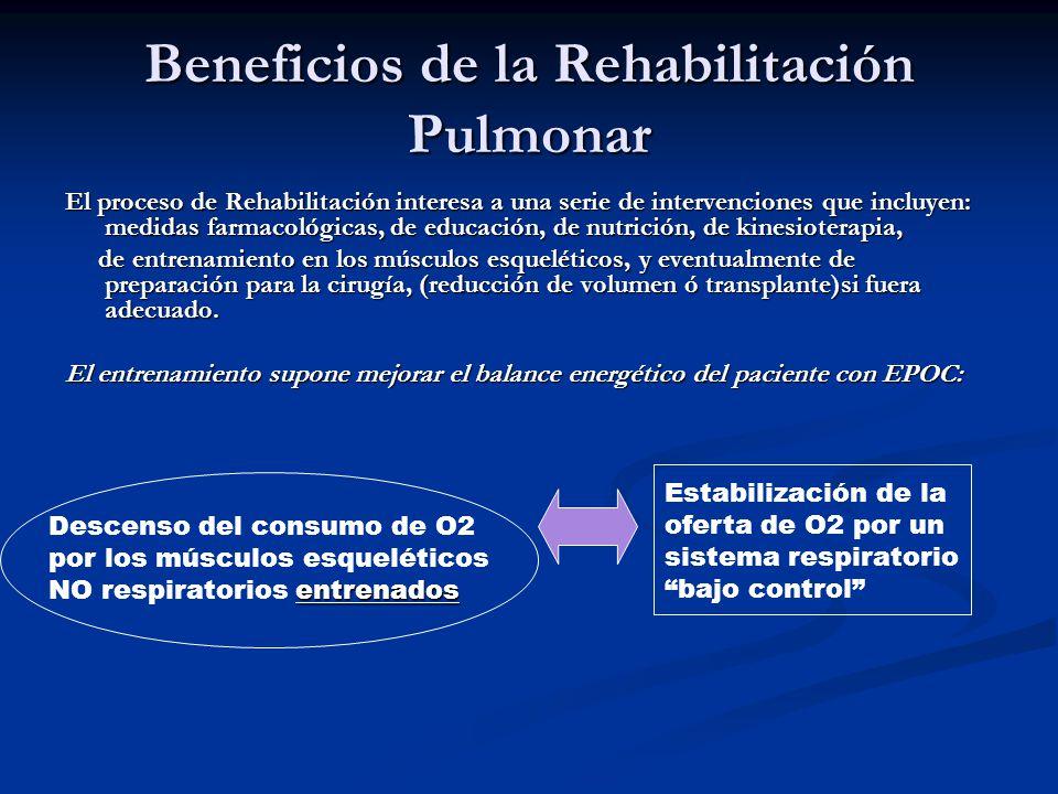 Beneficios de la Rehabilitación Pulmonar El proceso de Rehabilitación interesa a una serie de intervenciones que incluyen: medidas farmacológicas, de