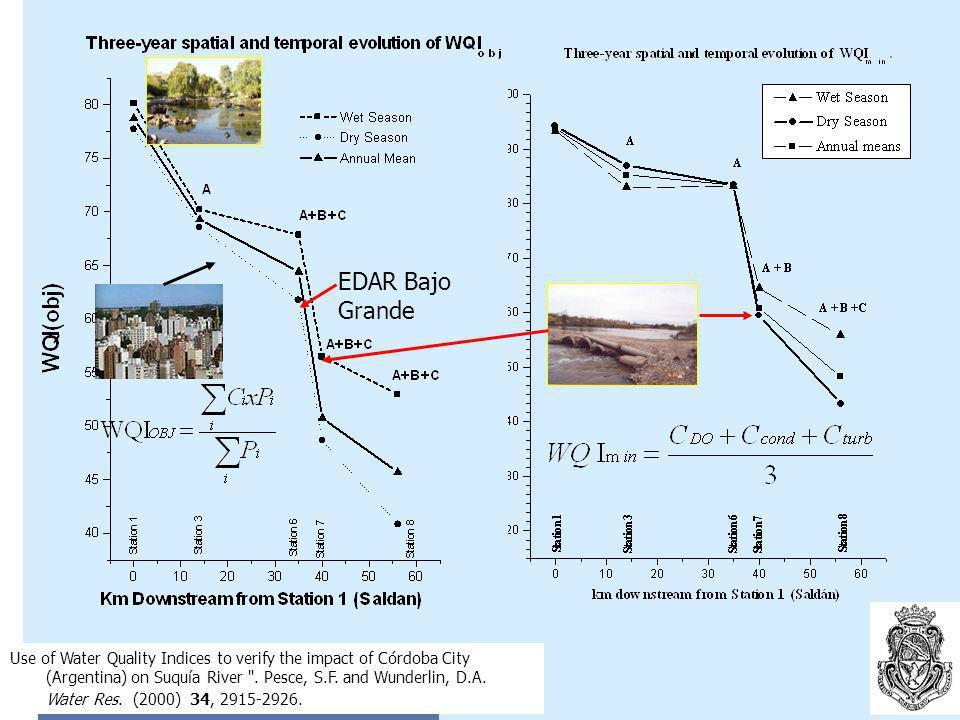 Endosulfan en Laguna Mar Chiquita (Cba.): En época de aplicación el nivel de Endosulfan Sulfato (ES) en agua supera Niveles Guía Protección Biota Acuática.