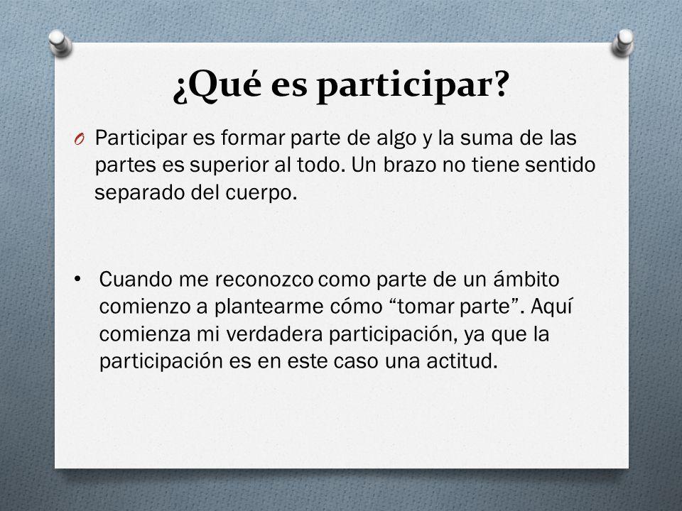 ¿Qué es participar? O Participar es formar parte de algo y la suma de las partes es superior al todo. Un brazo no tiene sentido separado del cuerpo. C