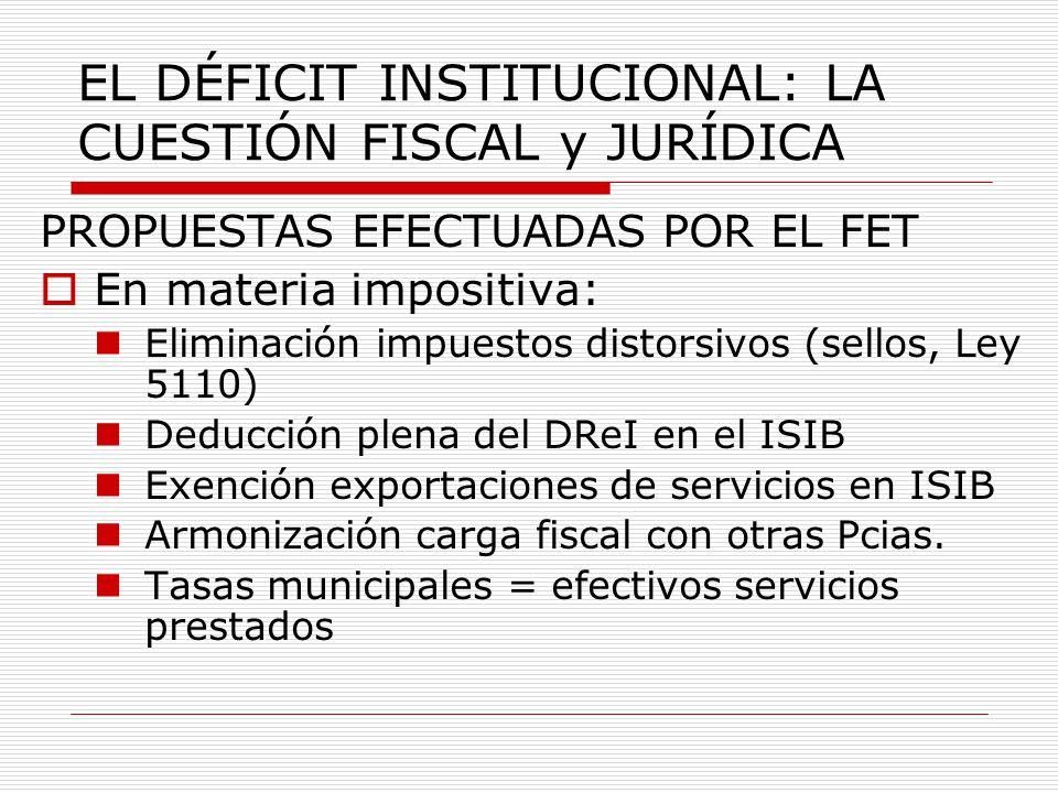 EL DÉFICIT INSTITUCIONAL: LA CUESTIÓN FISCAL y JURÍDICA PROPUESTAS EFECTUADAS POR EL FET En materia impositiva: Eliminación impuestos distorsivos (sellos, Ley 5110) Deducción plena del DReI en el ISIB Exención exportaciones de servicios en ISIB Armonización carga fiscal con otras Pcias.