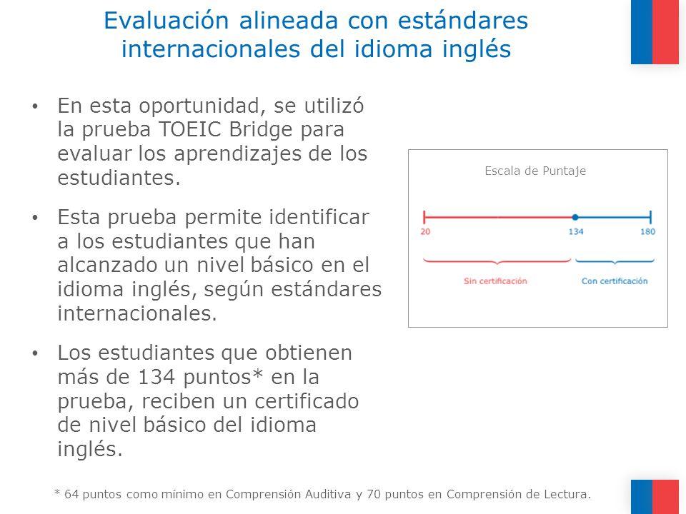 Evaluación alineada con estándares internacionales del idioma inglés * 64 puntos como mínimo en Comprensión Auditiva y 70 puntos en Comprensión de Lectura.