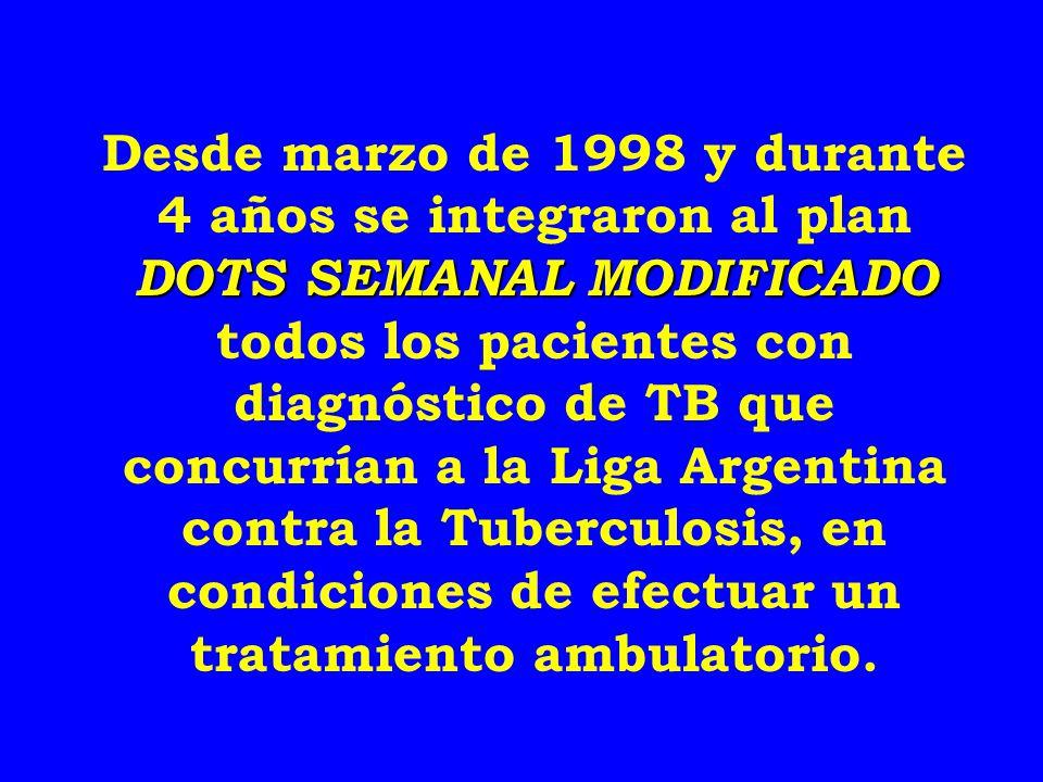Desde marzo de 1998 y durante 4 años se integraron al plan DOTS SEMANAL MODIFICADO DOTS SEMANAL MODIFICADO todos los pacientes con diagnóstico de TB q