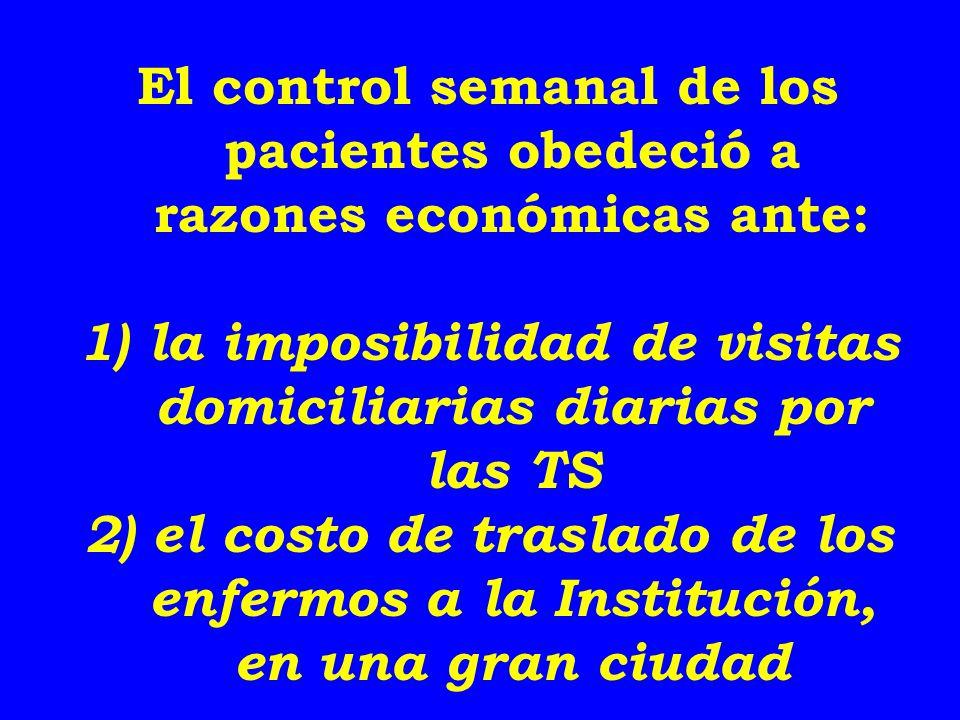 El control semanal de los pacientes obedeció a razones económicas ante: 1) la imposibilidad de visitas domiciliarias diarias por las TS 2) el costo de