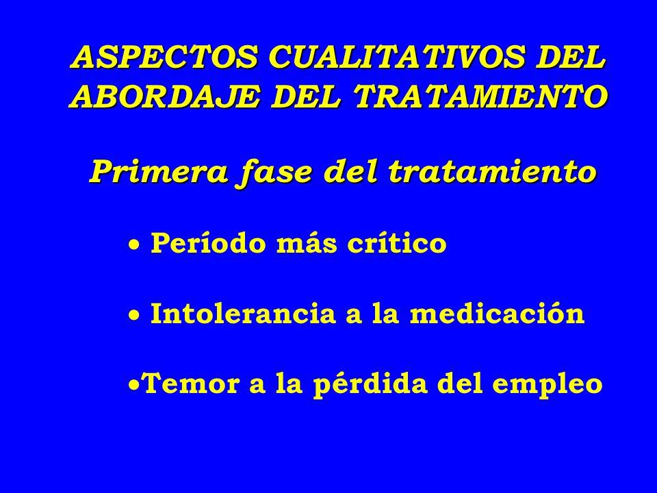 ASPECTOS CUALITATIVOS DEL ABORDAJE DEL TRATAMIENTO Primera fase del tratamiento Período más crítico Intolerancia a la medicación Temor a la pérdida del empleo