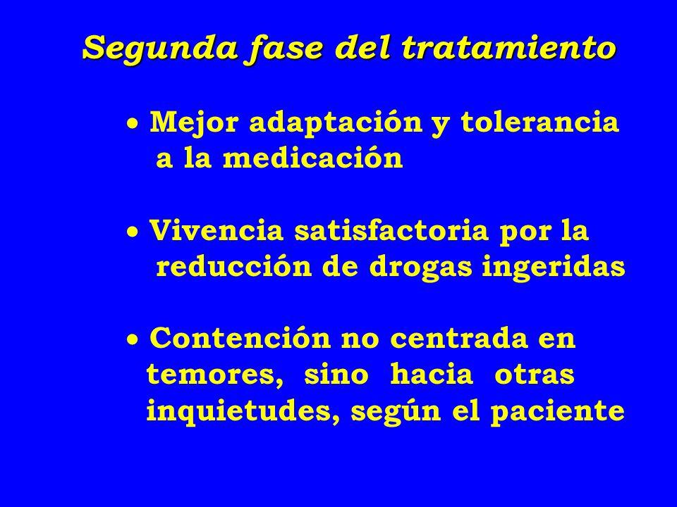 Segunda fase del tratamiento Mejor adaptación y tolerancia a la medicación Vivencia satisfactoria por la reducción de drogas ingeridas Contención no centrada en temores, sino hacia otras inquietudes, según el paciente