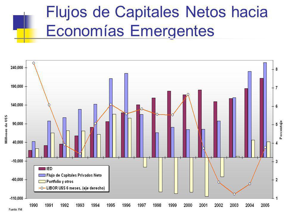 Flujos de Capitales Netos hacia Economías Emergentes