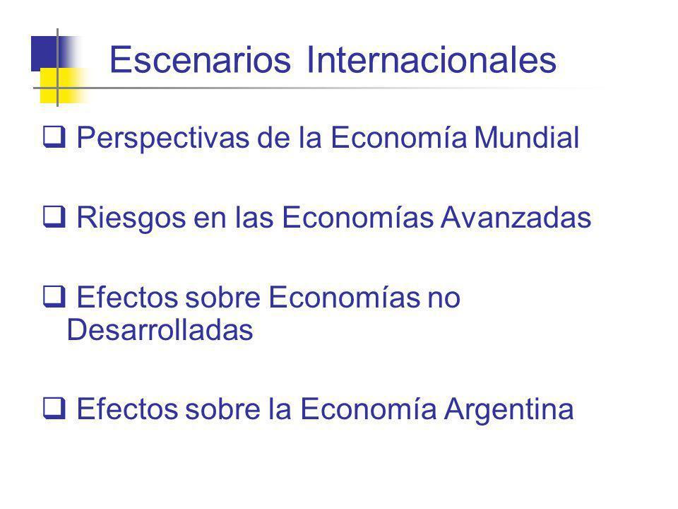 Escenarios Internacionales Perspectivas de la Economía Mundial Riesgos en las Economías Avanzadas Efectos sobre Economías no Desarrolladas Efectos sob